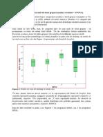 Compararea Mediilor a Mai Mult de Doua Grupuri (Analiza Variantei = ANOVA)