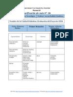 NM1 Planificación Ed Tecnológica Unidad 06 Evaluación del Proyecto OTIS