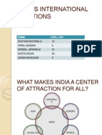 India International Trade Relations