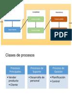 ejemplode procesos
