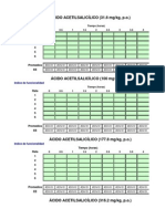 Analgesia Aspirina.morfina Pifir Protegido 2013