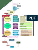 Auditoria Estructura Del MECI