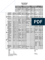Jadwal genap 2013-2014-S1AK