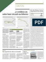 Créditos soles bate récord febrero_Gestión_21-03-2014