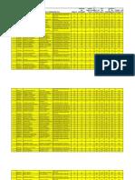 UDS v Listado Modificado