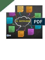Mapa Mental Capitalismo