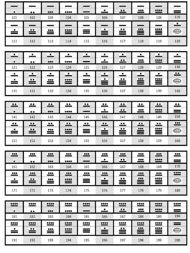 Numeros Mayas Del 1 Al 1000