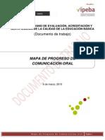 Mapa Comunicación oral