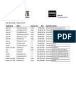 Sotheby's Open House Listings 03.22.14