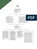 Etica y Sus Componentes(1)