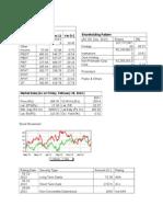 CIPLA LTD for Brief case analysis