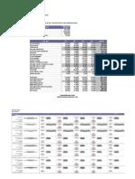 Financial Ratio Analysis Best Template