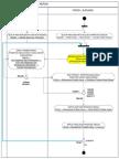 SOP4 - Manajemen Praktek Kerja
