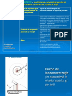 04-1 Antropizare Factori de Mediu
