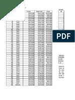 Daftar Harga Tas Hubsch Oktober 2012(1)