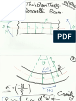 Aero494 - Euler Bernoulli Beam Theory
