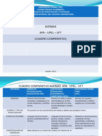 CUADRO-COMPARATIVO-NORMAS-APA--UPEL-–-UFT-1
