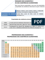 A Tabela Periódica - Periodicidade das propriedades