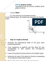 Graphical Method in OR