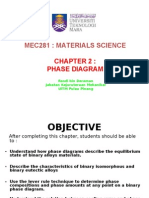 Note Chp 2-material science 281 uitm em110