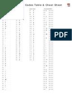 ASCII Character Codes CheatSheet