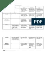 laboratory report rubric