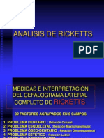 Analisis de Ricketts