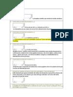 2do-Examen en Linea de Lab.1