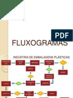 FLUXOGRAMAS (1)