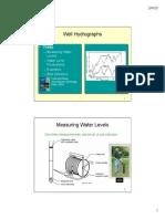 L2_Hydrographs