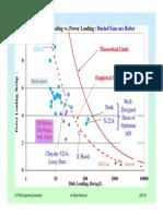 TE_Graph2