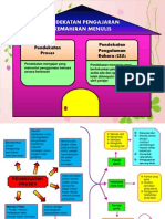 Tugasan 2 Grafik Pendekatan K Menulis