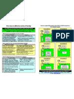 PLC is Effective & Eco-Friendly