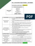 esl 4 - week 3 - 16 - section 3 - communication support strategies