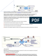 Introducción a los mapas mentales.docx
