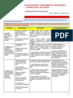 CARTEL de Comunicacion3ergrado2014