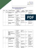 Activitati Centralizate Sapt Sa Stii Mai Multe Sa Fii Mai Bun Olari 2013