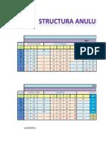 Structura an Scolar 2013-2014