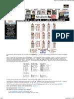 About.com_ http___alanhorvath.com_i_Gchart.php.pdf