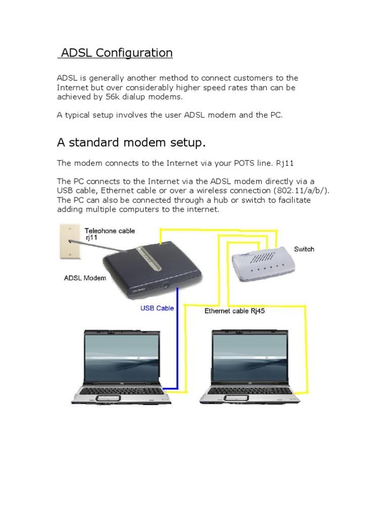 Adsl Configuration Modem Digital Subscriber Line Rj11 Wiring Diagram For