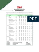 D°1T_2013_Tarifas Suministro_Publicación CONAFE_2014-02-01