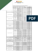 Pliego de Tarifas de Servicios Regulados 01 02 2014 ELECDA