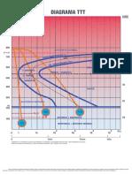 Diagrama Ttt (Poster Folha a3)