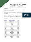 EMPRESAS TOP100 MULTINIVEL