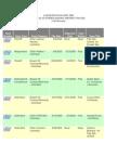 Lawsuits Involving The Palo Alto Unified School District (PAUSD) (Palo Alto, CA) (1983-Present)