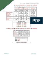 Tablas y Fórmulas de Electricidad (Ingles)