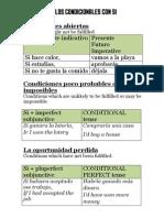 b1-LOS CONDICIONALES CON SI.pdf
