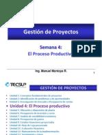S 4 T GP Proceso Productivo