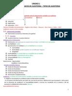 UNIDAD 1 - Conceptos Básicos de Auditoría - Tipos de Auditoría