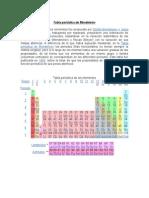 Tabla periódica de Mendeleiev 16 DE OCTUBRE